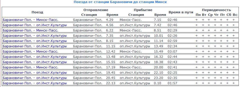 Поезда от станции Минск до